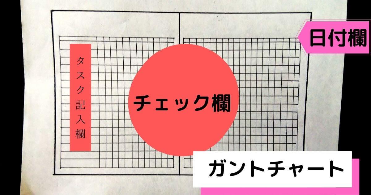 ガントチャートのイメージ